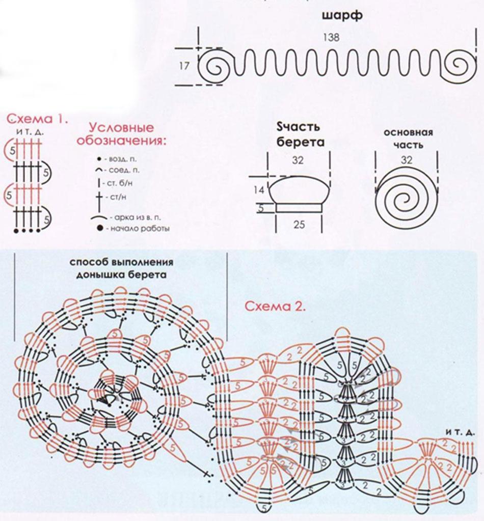 Как вязать спиральки крючком схема