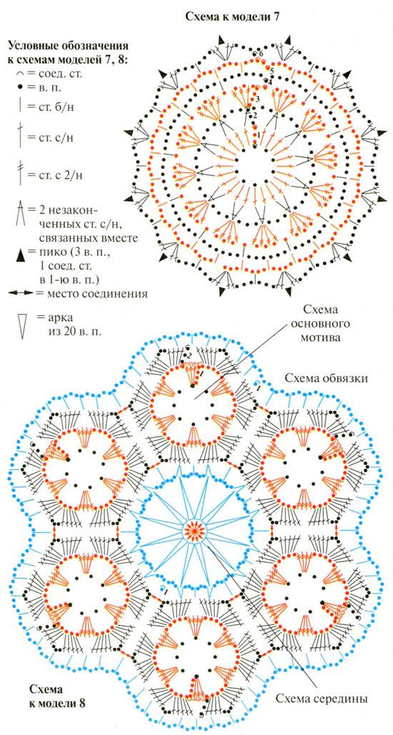 Схемы вязание салфеток из ирис